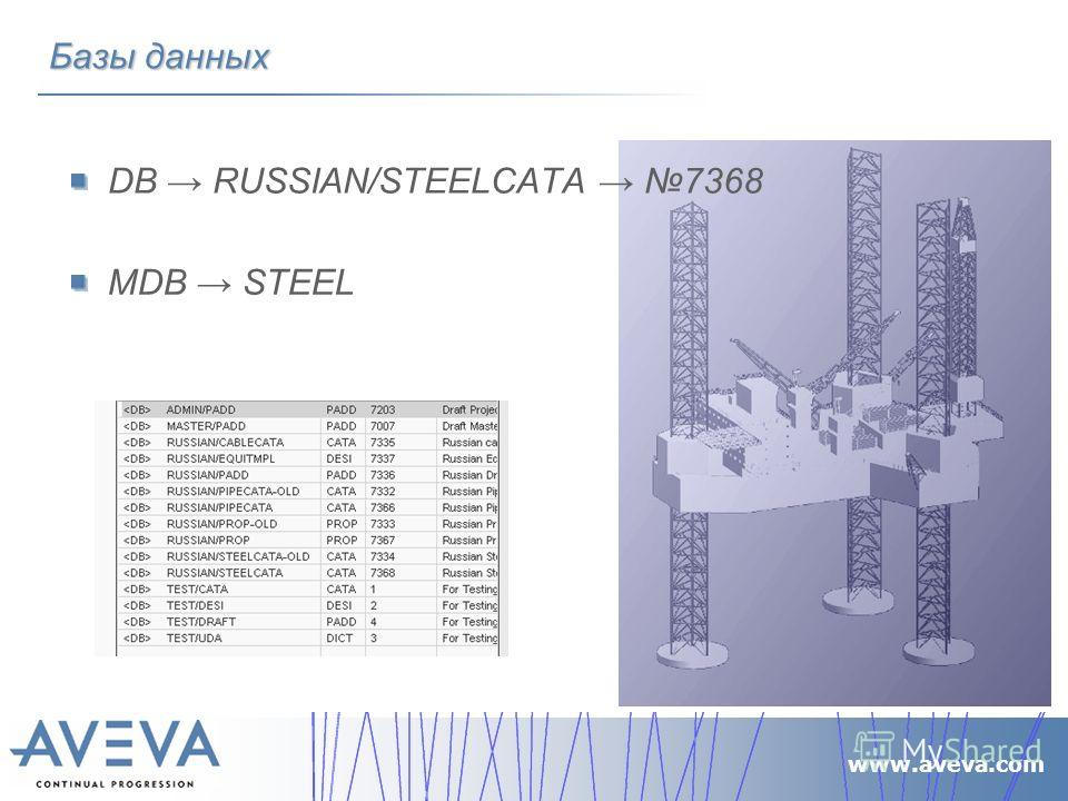 www.aveva.com Базы данных DB RUSSIAN/STEELCATA 7368 MDB STEEL