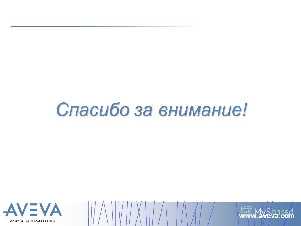 www.aveva.com Спасибо за внимание!