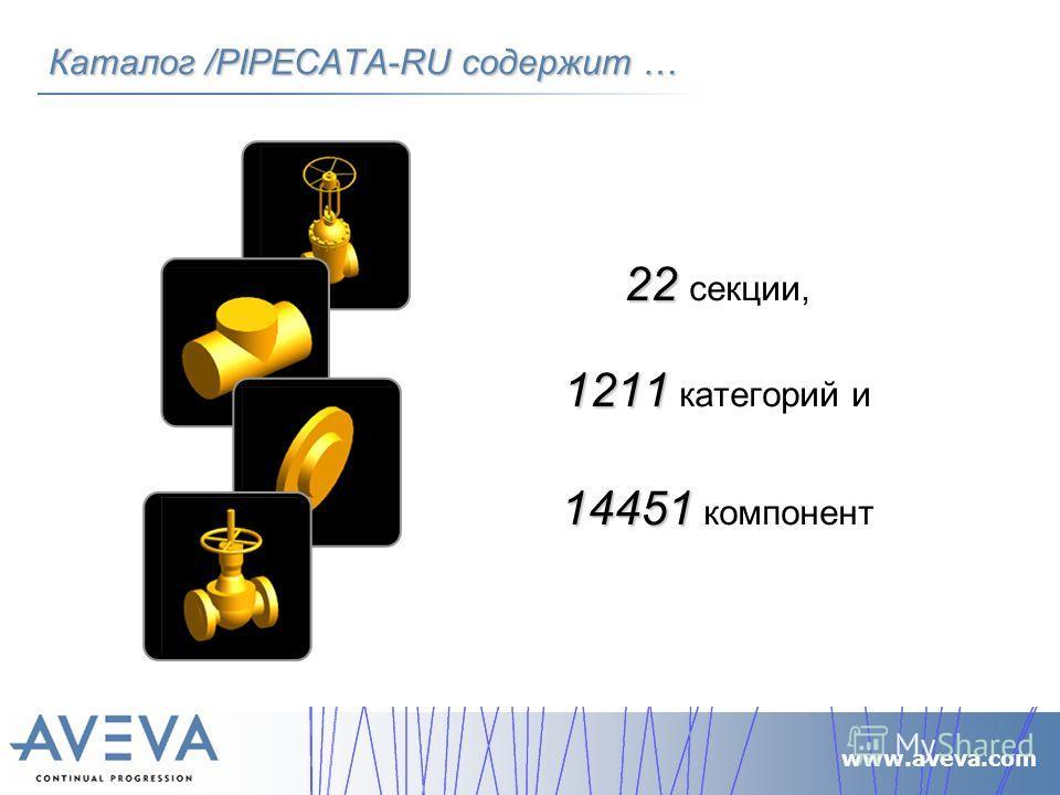www.aveva.com Каталог /PIPECATA-RU содержит … 22 22 секции, 1211 1211 категорий и 14451 14451 компонент