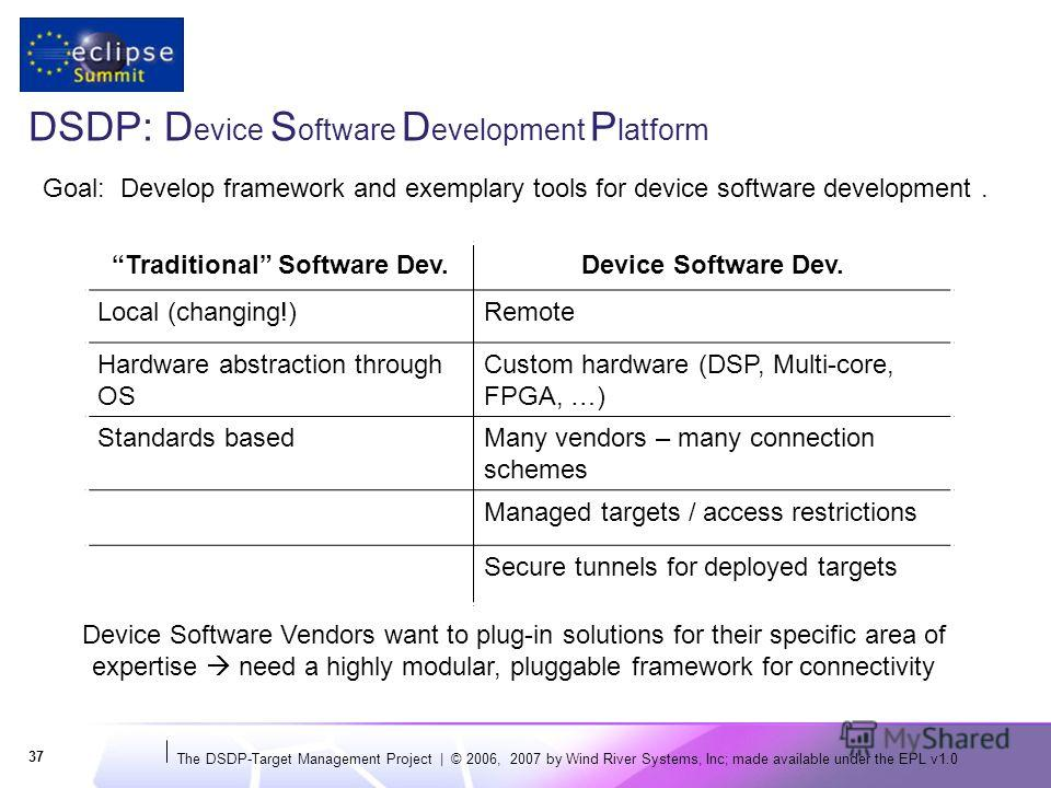 The DSDP-Target Management Project | © 2006, 2007 by Wind River Systems, Inc; made available under the EPL v1.0 37 DSDP: D evice S oftware D evelopment P latform Traditional Software Dev.Device Software Dev. Local (changing!)Remote Hardware abstracti