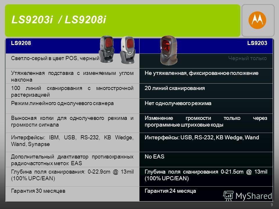 9 LS9208LS9203 Светло-серый в цвет POS, черный Черный только Утяжеленная подставка с изменяемым углом наклона Не утяжеленная, фиксированное положение 100 линий сканирования с многострочной растеризацией 20 линий сканирования Режим линейного однолучев