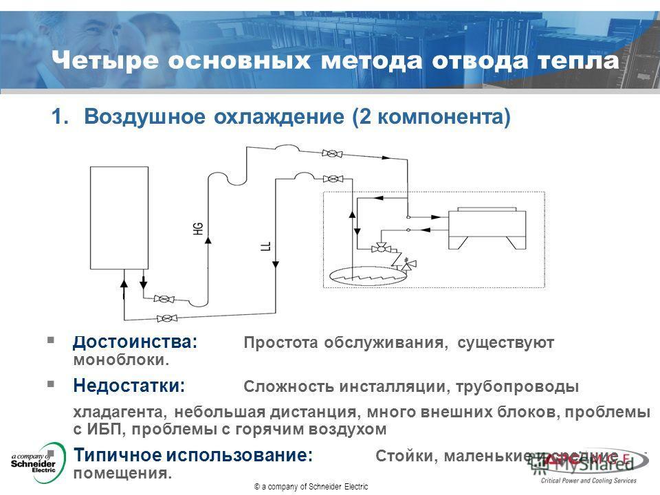 © a company of Schneider Electric Четыре основных метода отвода тепла 1. Воздушное охлаждение (2 компонента) Достоинства: Простота обслуживания, существуют моноблоки. Недостатки: Сложность инсталляции, трубопроводы хладагента, небольшая дистанция, мн
