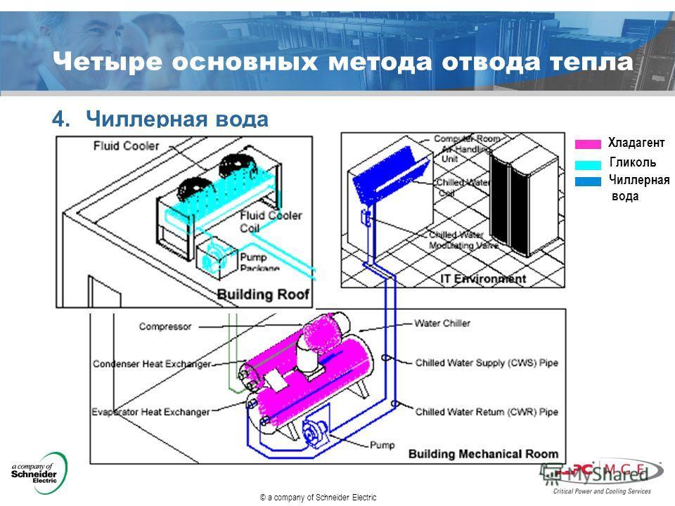 © a company of Schneider Electric 4. Чиллерная вода Чиллерная вода Хладагент Гликоль Четыре основных метода отвода тепла
