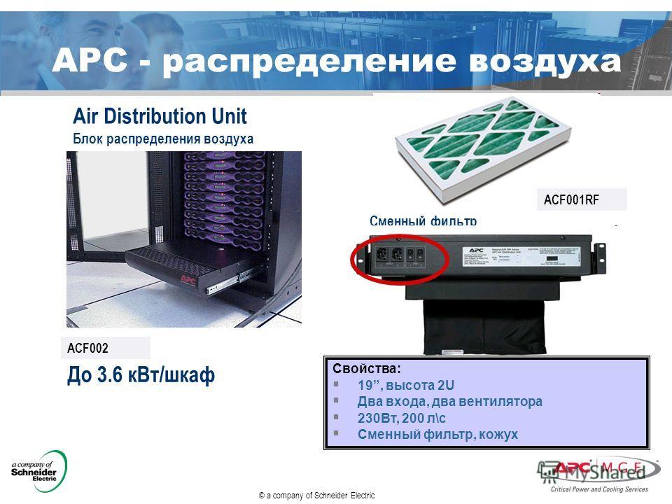 © a company of Schneider Electric APC - распределение воздуха Air Distribution Unit Блок распределения воздуха До 3.6 к Вт/шкаф ACF002 Сменный фильтр ACF001RF Свойства: 19, высота 2U Два входа, два вентилятора 230Вт, 200 л\с Сменный фильтр, кожух