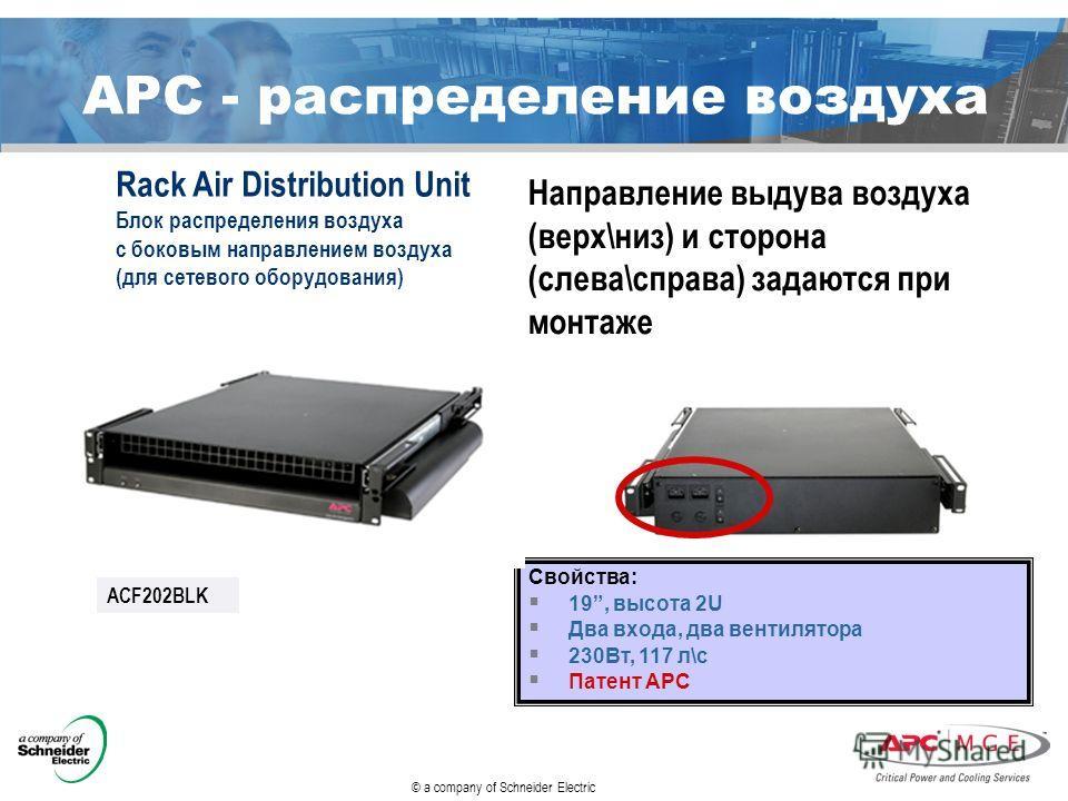© a company of Schneider Electric APC - распределение воздуха Rack Air Distribution Unit Блок распределения воздуха с боковым направлением воздуха (для сетевого оборудования) ACF202BLK Свойства: 19, высота 2U Два входа, два вентилятора 230Вт, 117 л\с