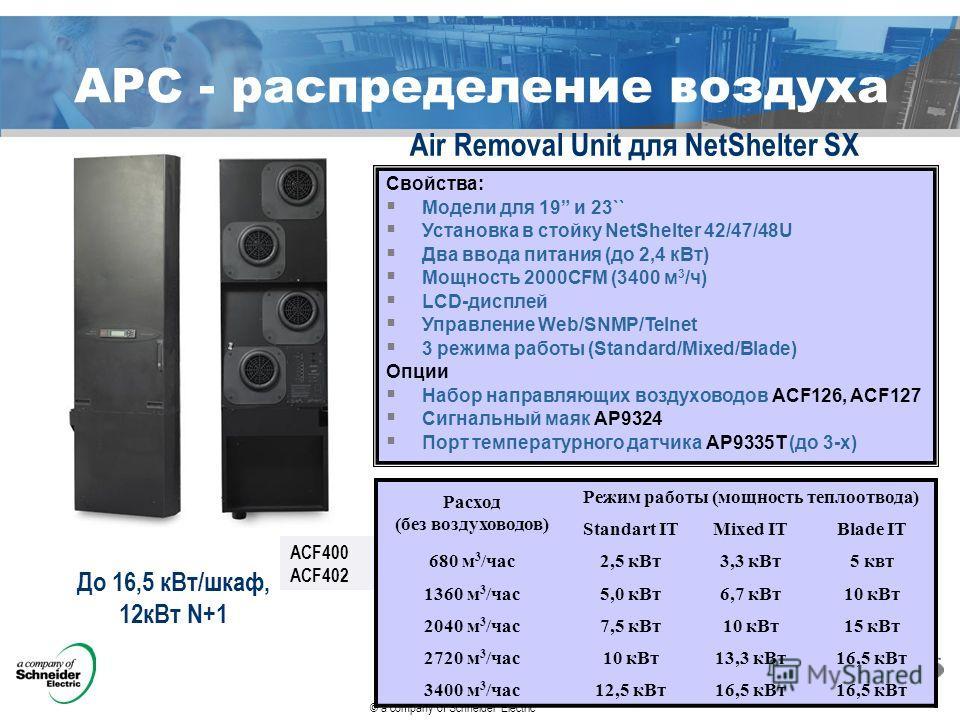 © a company of Schneider Electric APC - распределение воздуха ACF400 ACF402 До 16,5 к Вт/шкаф, 12 к Вт N+1 Air Removal Unit для NetShelter SX Свойства: Модели для 19 и 23`` Установка в стойку NetShelter 42/47/48U Два ввода питания (до 2,4 к Вт) Мощно