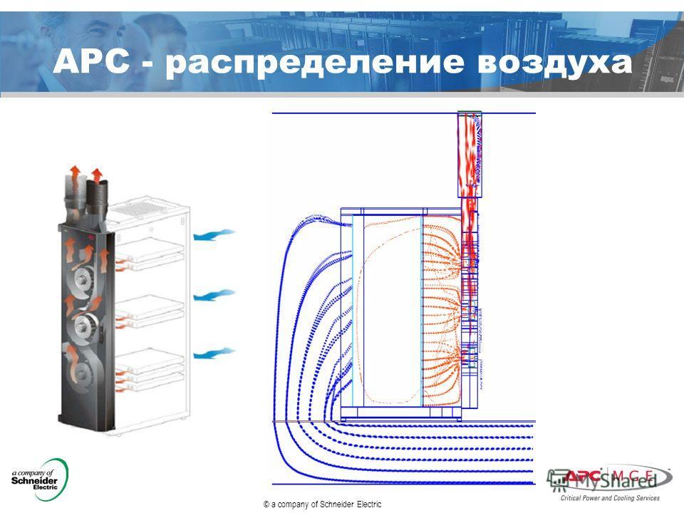 © a company of Schneider Electric APC - распределение воздуха