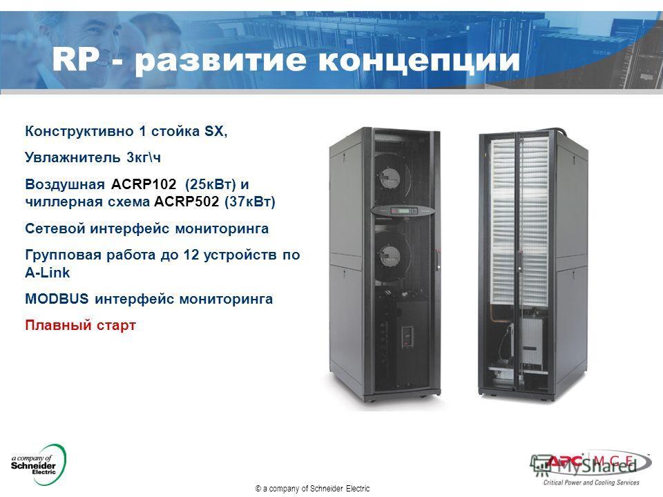 © a company of Schneider Electric RP - развитие концепции Конструктивно 1 стойка SX, Увлажнитель 3 кг\ч Воздушная ACRP102 (25 к Вт) и чиллерная схема ACRP502 (37 к Вт) Сетевой интерфейс мониторинга Групповая работа до 12 устройств по A-Link MODBUS ин