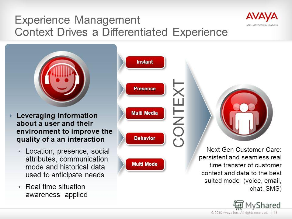© 2010 Avaya Inc. All rights reserved.14 Leveraging information about a user and their environment to improve the quality of a an interaction Location, presence, social attributes, communication mode and historical data used to anticipate needs Real