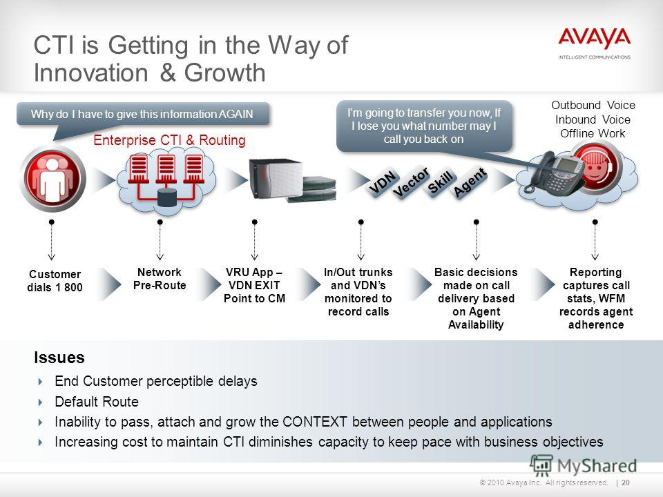 © 2010 Avaya Inc. All rights reserved. CTI is Getting in the Way of Innovation & Growth Issues End Customer perceptible delays Default Route Inability to pass, attach and grow the CONTEXT between people and applications Increasing cost to maintain CT