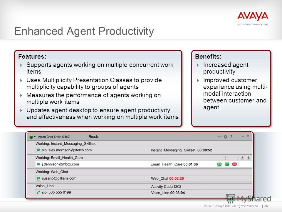 © 2010 Avaya Inc. All rights reserved. Enhanced Agent Productivity 36 Features: Supports agents working on multiple concurrent work items Uses Multiplicity Presentation Classes to provide multiplicity capability to groups of agents Measures the perfo