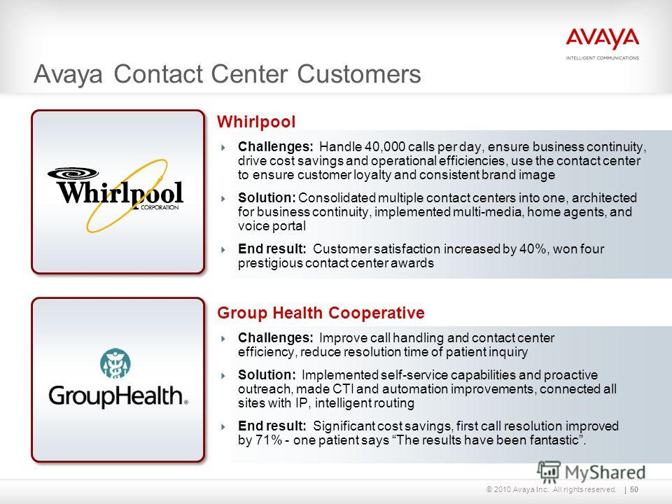 © 2010 Avaya Inc. All rights reserved. Avaya Contact Center Customers 50 Whirlpool Challenges: Handle 40,000 calls per day, ensure business continuity, drive cost savings and operational efficiencies, use the contact center to ensure customer loyalty