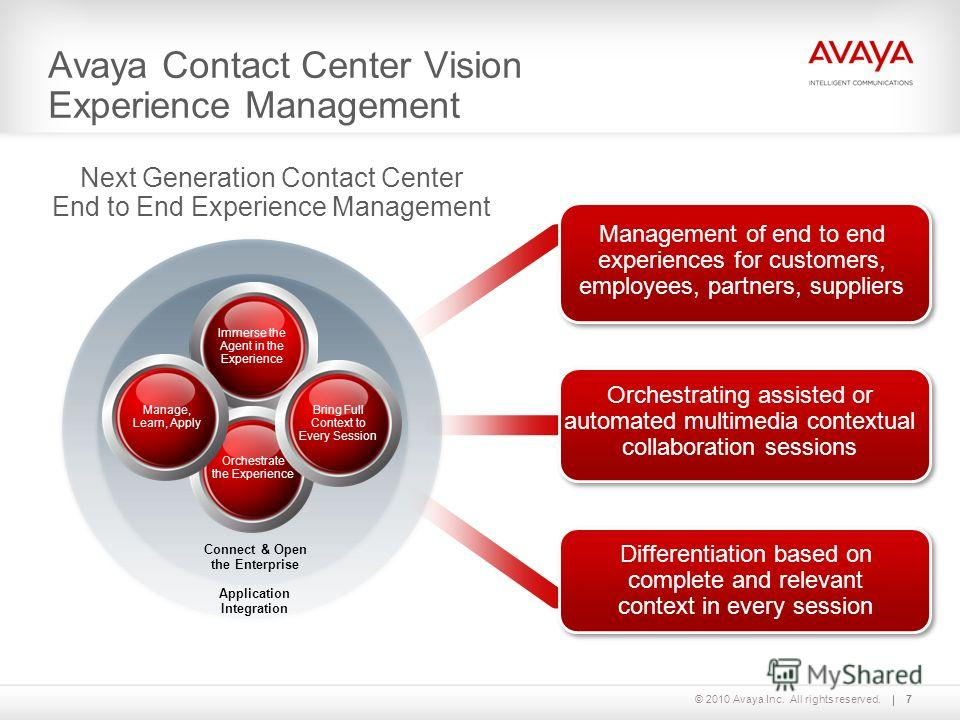 © 2010 Avaya Inc. All rights reserved.7 Next Generation Contact Center End to End Experience Management Management of end to end experiences for customers, employees, partners, suppliers Orchestrating assisted or automated multimedia contextual colla