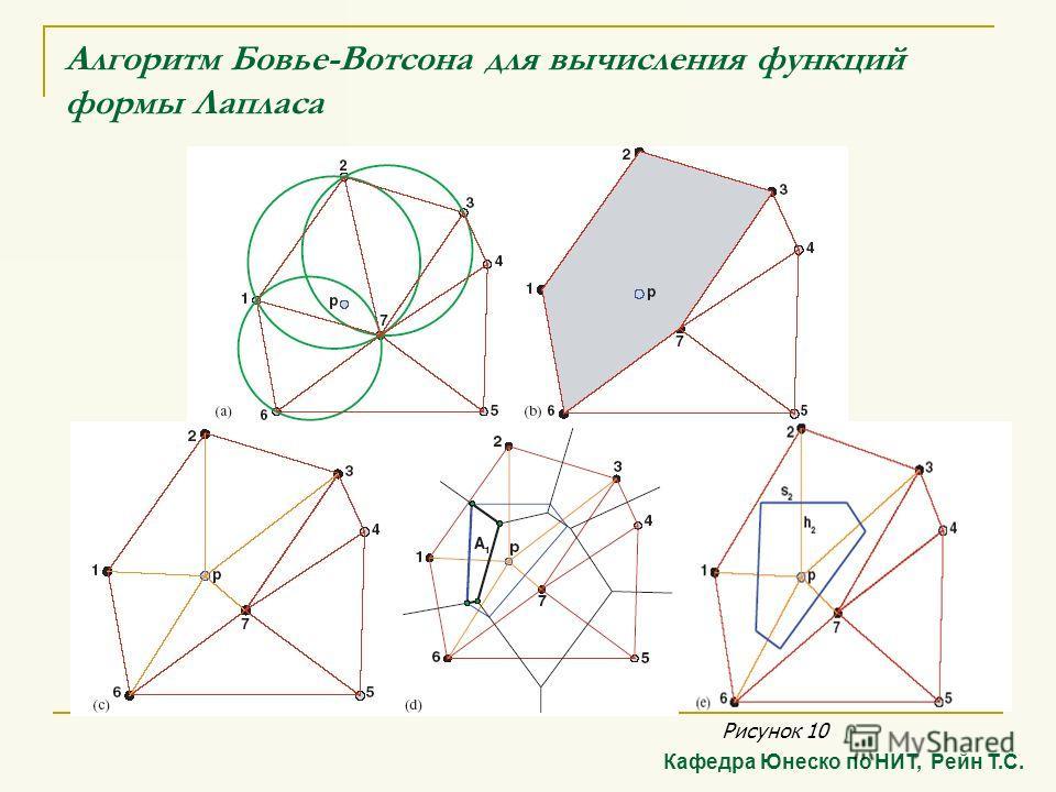 Алгоритм Бовье-Вотсона для вычисления функций формы Лапласа Рисунок 10 Кафедра Юнеско по НИТ, Рейн Т.С.