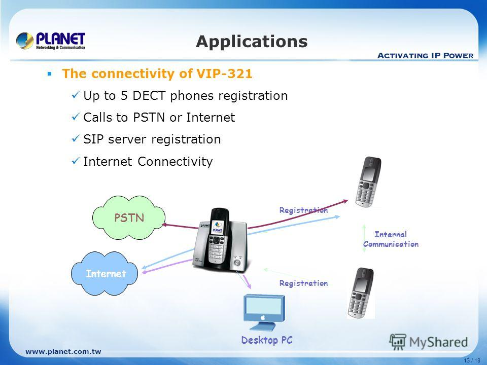www.planet.com.tw 13 / 18 The connectivity of VIP-321 Up to 5 DECT phones registration Calls to PSTN or Internet SIP server registration Internet Connectivity Registration Internal Communication Internet PSTN Applications Desktop PC