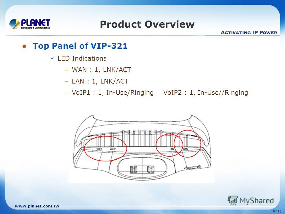 www.planet.com.tw 6 / 18 Product Overview Top Panel of VIP-321 LED Indications – WAN : 1, LNK/ACT – LAN : 1, LNK/ACT – VoIP1 : 1, In-Use/Ringing VoIP2 : 1, In-Use//Ringing