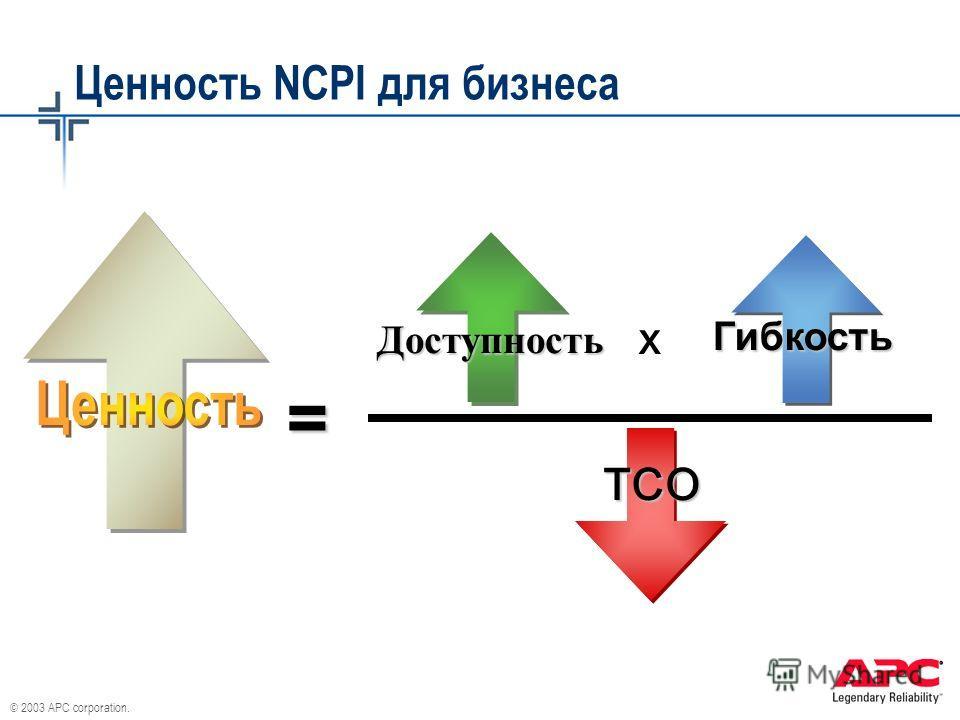 © 2003 APC corporation. Ценность NCPI для бизнеса x Доступность Гибкость TCO =