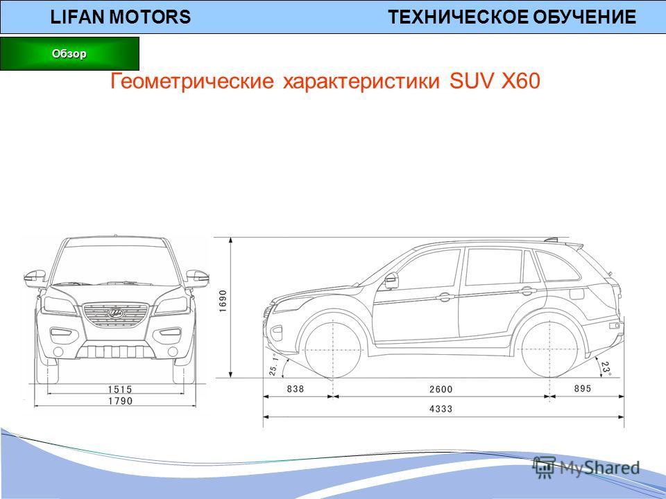 LIFAN MOTORS ТЕХНИЧЕСКОЕ ОБУЧЕНИЕ Обзор Геометрические характеристики SUV X60