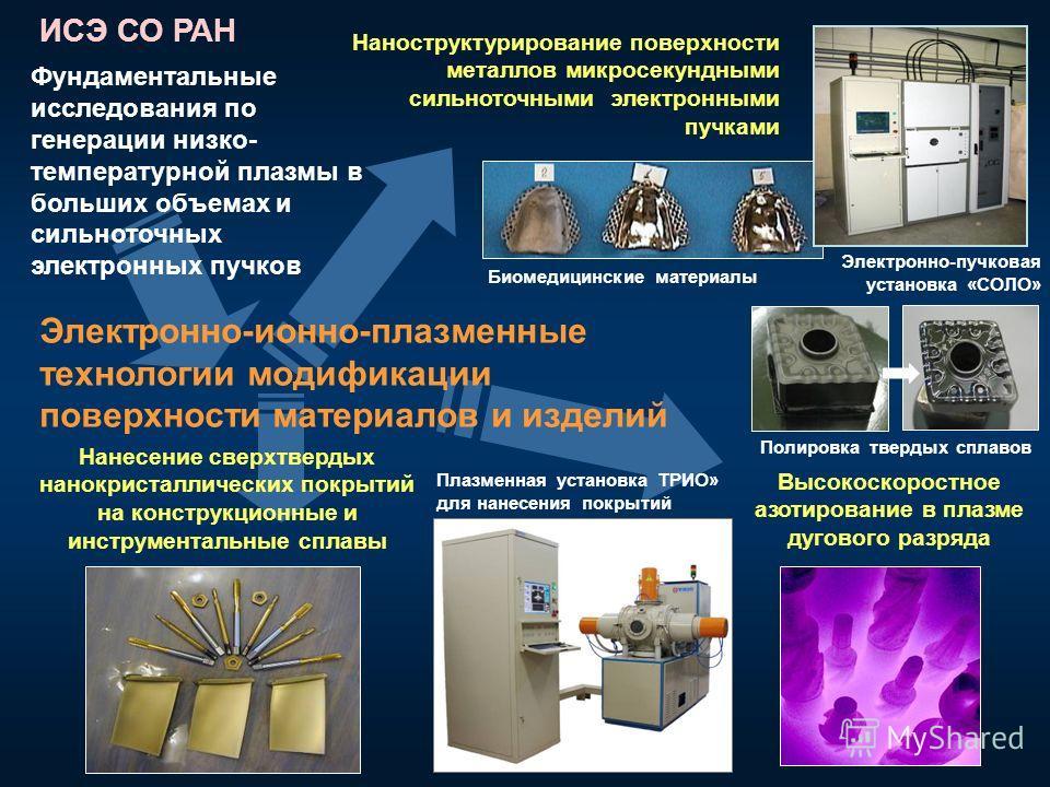 Фундаментальные исследования по генерации низко- температурной плазмы в больших объемах и сильноточных электронных пучков ИСЭ СО РАН Наноструктурирование поверхности металлов микросекундными сильноточными электронными пучками Высокоскоростное азотиро