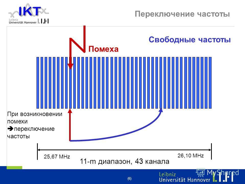 (6) Переключение частоты 11-m диапазон, 43 канала 26,10 MHz 25,67 MHz Помеха При возникновении помехи переключение частоты Свободные частоты
