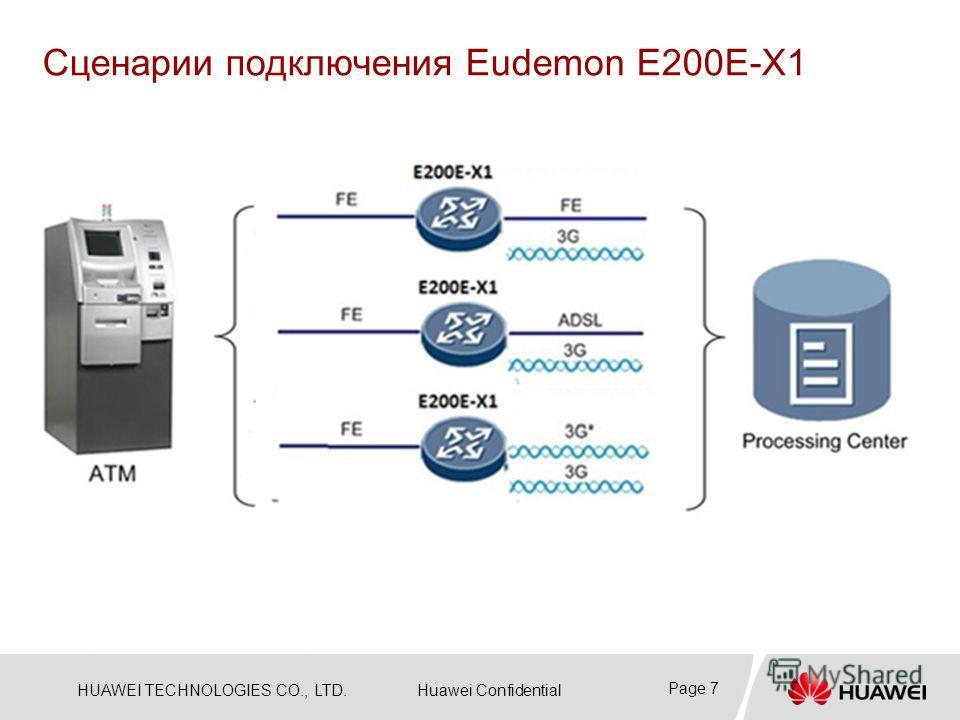 HUAWEI TECHNOLOGIES CO., LTD. Huawei Confidential :32-35pt : R153 G0 B0 : FrutigerNext LT Medium : Arial :30-32pt : R153 G0 B0 : :20-22pt (2-5 ) :18pt : FrutigerNext LT Regular : Arial :18-20pt (2-5 ):18pt : 13. Сценарии подключения Eudemon E200E-X1
