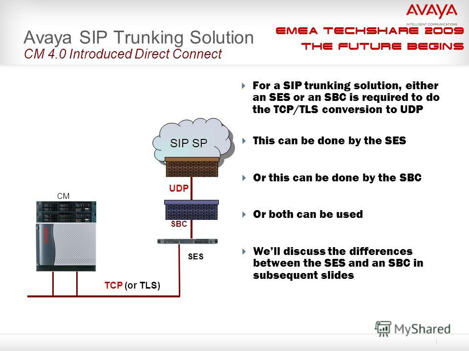 EMEA Techshare 2009 The Future Begins Avaya SIP Trunking Solution CM 4.0 Introduced Direct Connect For a SIP trunking solution, either an SES or an SBC is required to do the TCP/TLS conversion to UDP SIP SP CM SBC TCP (or TLS) UDP SES This can be don