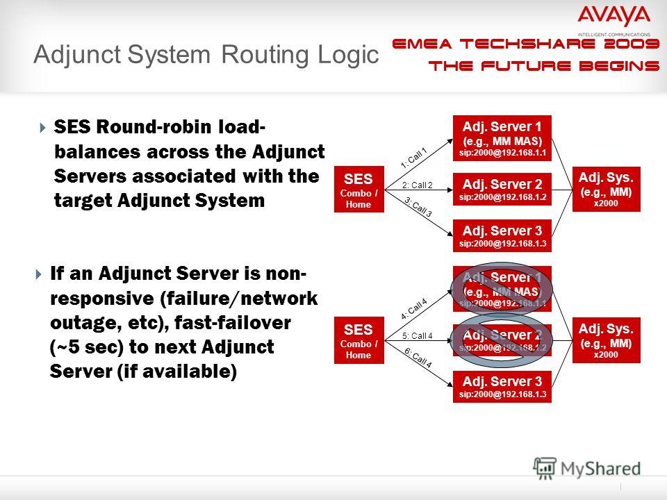 EMEA Techshare 2009 The Future Begins Adjunct System Routing Logic SES Round-robin load- balances across the Adjunct Servers associated with the target Adjunct System SES Combo / Home Adj. Server 1 (e.g., MM MAS) sip:2000@192.168.1.1 Adj. Server 2 si
