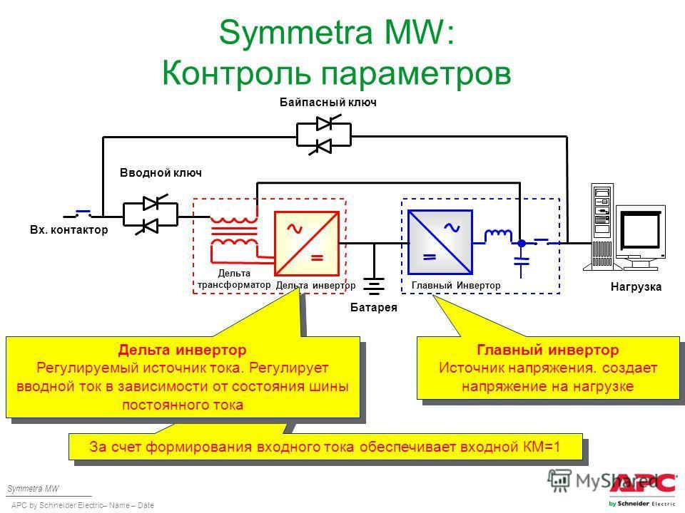 APC by Schneider Electric– Name – Date За счет формирования входного тока обеспечивает входной КМ=1 Symmetra MW: Контроль параметров Symmetra MW Байпасный ключ Вводной ключ Главный Инвертор Вх. контактор Батарея Дельта инвертор Дельта трансформатор Н