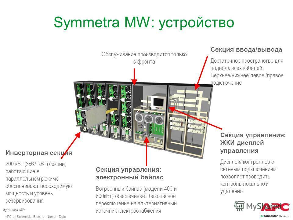 APC by Schneider Electric– Name – Date Symmetra MW: устройство Секция ввода/вывода Достаточное пространство для подвода всех кабелей. Верхнее/нижнее левое /правое подключение Инверторная секция 200 к Вт (3 х 67 к Вт) секции, работающие в параллельном