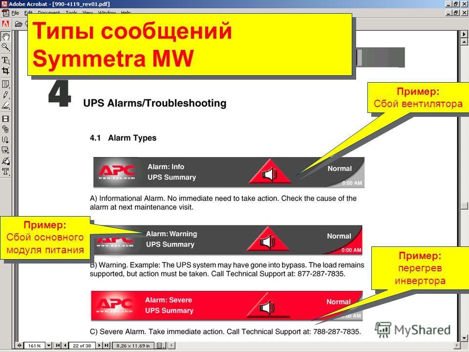 APC by Schneider Electric– Name – Date Symmetra MW Alarms: 3 levels. Informational, warning, critical Symmetra MW Типы сообщений Symmetra MW Пример: Сбой основного модуля питания Пример: Сбой основного модуля питания Пример: Сбой вентилятора Пример: