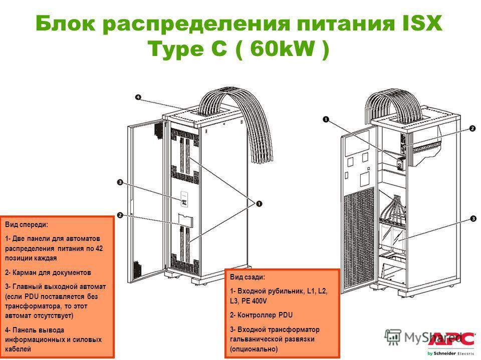 APC by Schneider Electric– Name – Date Вид спереди: 1- Две панели для автоматов распределения питания по 42 позиции каждая 2- Карман для документов 3- Главный выходной автомат (если PDU поставляется без трансформатора, то этот автомат отсутствует) 4-