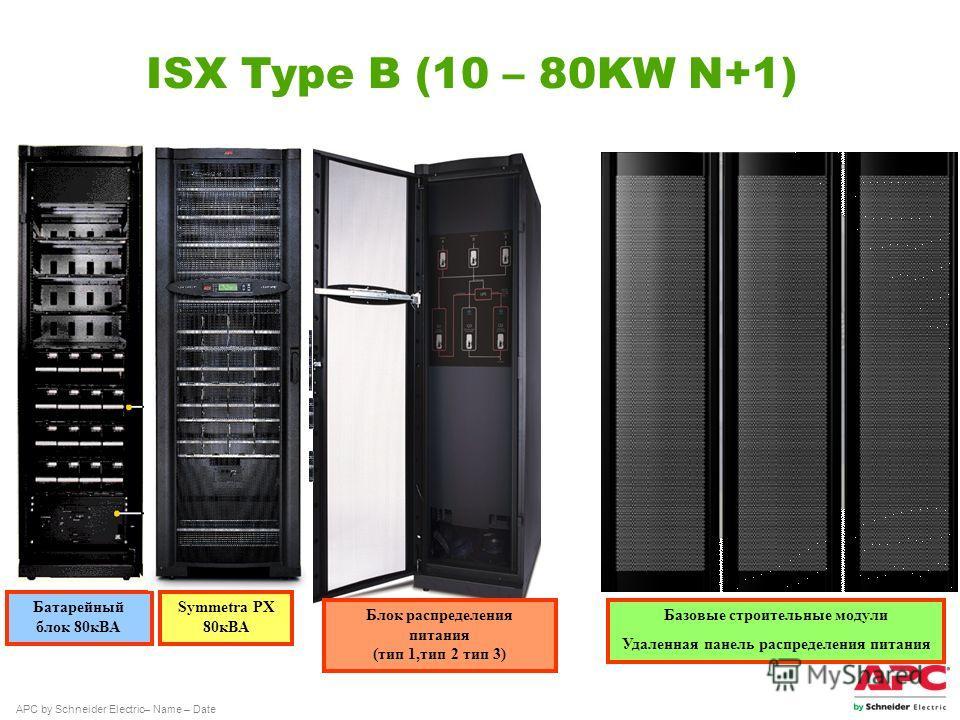 APC by Schneider Electric– Name – Date Базовые строительные модули Удаленная панель распределения питания Блок распределения питания (тип 1,тип 2 тип 3) Батарейный блок 80 кВА ISX Type B (10 – 80KW N+1) Symmetra PX 80 кВА