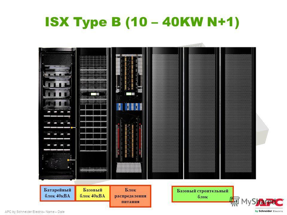 APC by Schneider Electric– Name – Date Базовый блок 40 кВА Базовый строительный блок Блок распределения питания Батарейный блок 40 кВА ISX Type B (10 – 40KW N+1)