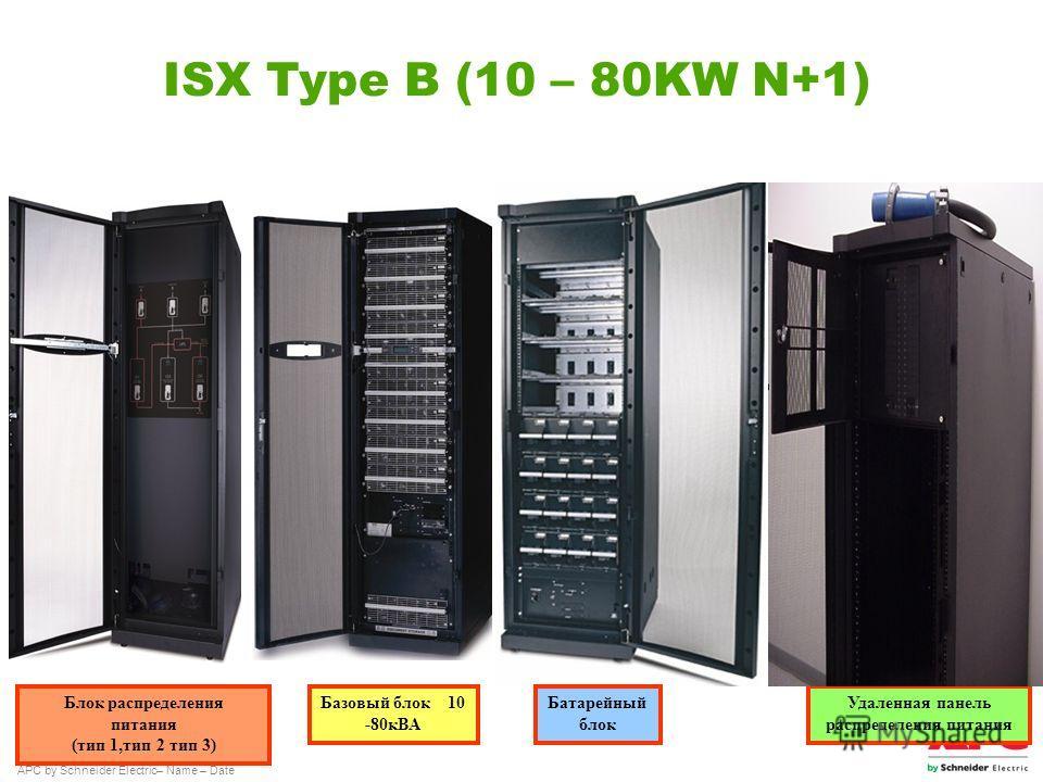 APC by Schneider Electric– Name – Date Базовый блок 10 -80 кВА ISX Type B (10 – 80KW N+1) Удаленная панель распределения питания Батарейный блок Блок распределения питания (тип 1,тип 2 тип 3)