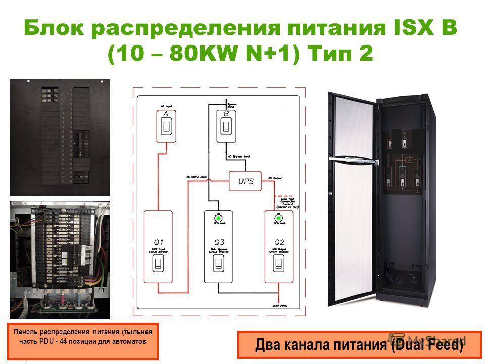 APC by Schneider Electric– Name – Date Блок распределения питания ISX B (10 – 80KW N+1) Тип 2 Два канала питания (Dual Feed) Панель распределения питания (тыльная часть PDU - 44 позиции для автоматов