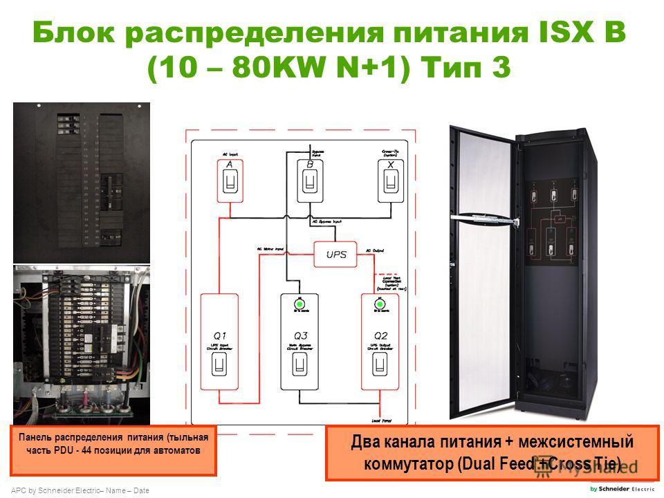 APC by Schneider Electric– Name – Date Блок распределения питания ISX B (10 – 80KW N+1) Тип 3 Два канала питания + межсистемный коммутатор (Dual Feed +Cross Tie) Панель распределения питания (тыльная часть PDU - 44 позиции для автоматов