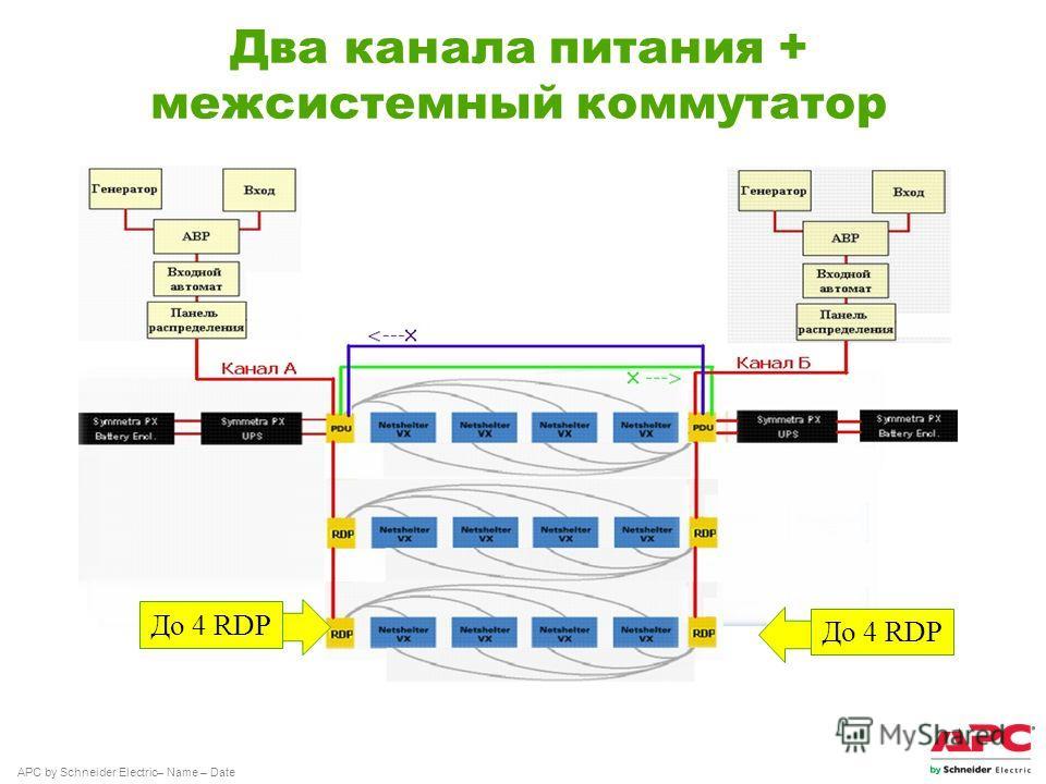 APC by Schneider Electric– Name – Date До 4 RDP Два канала питания + межсистемный коммутатор