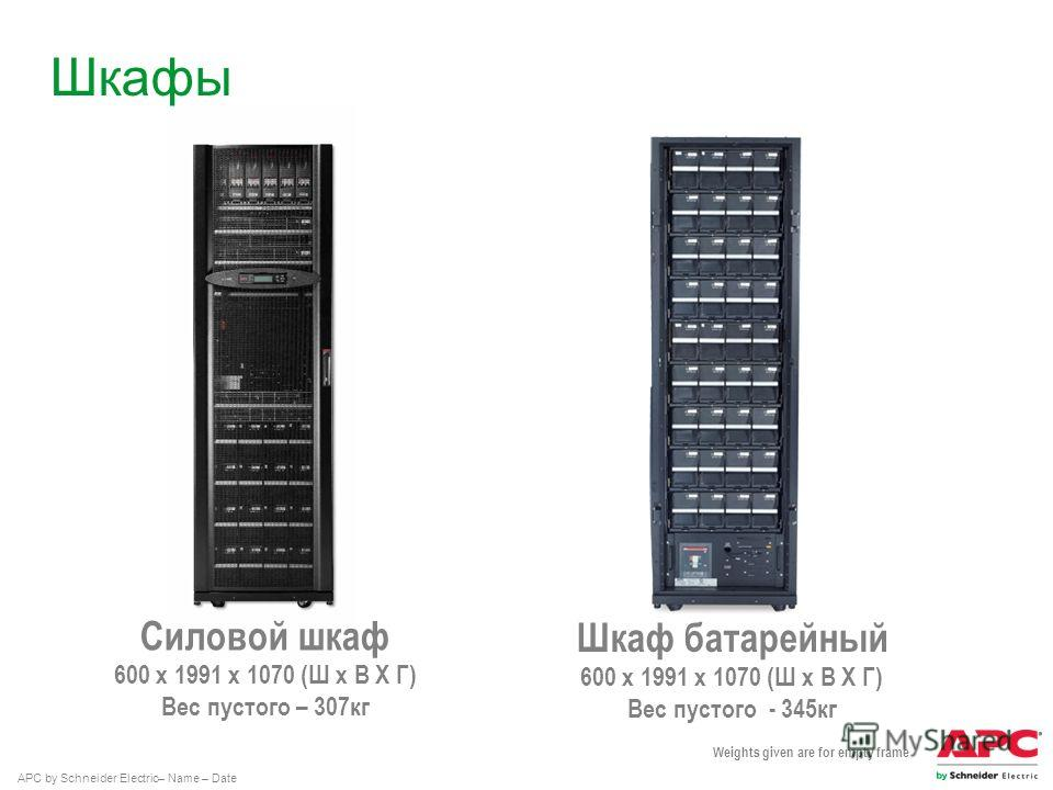 APC by Schneider Electric– Name – Date Шкафы Силовой шкаф 600 x 1991 x 1070 (Ш x В X Г) Вес пустого – 307 кг Шкаф батарейный 600 x 1991 x 1070 (Ш x В X Г) Вес пустого - 345 кг Weights given are for empty frame
