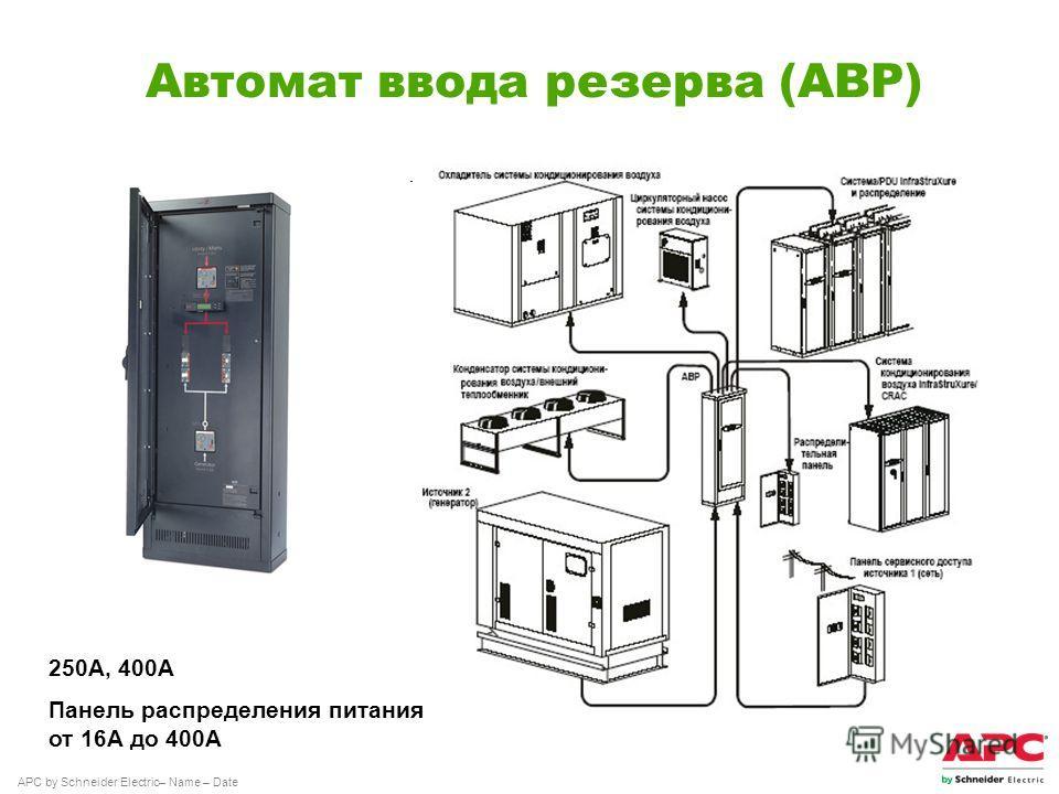 APC by Schneider Electric– Name – Date Автомат ввода резерва (АВР) 250A, 400A Панель распределения питания от 16А до 400А