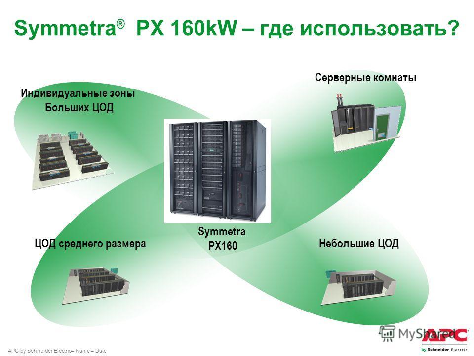 APC by Schneider Electric– Name – Date Symmetra ® PX 160kW – где использовать? Серверные комнаты Индивидуальные зоны Больших ЦОД ЦОД среднего размера Небольшие ЦОД Symmetra PX160