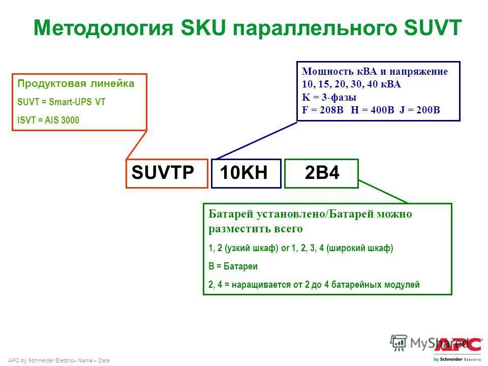 APC by Schneider Electric– Name – Date Продуктовая линейка SUVT = Smart-UPS VT ISVT = AIS 3000 Мощность кВА и напряжение 10, 15, 20, 30, 40 кВА K = 3-фазы F = 208ВH = 400ВJ = 200В SUVTP10KH2B4 Батарей установлено/Батарей можно разместить всего 1, 2 (