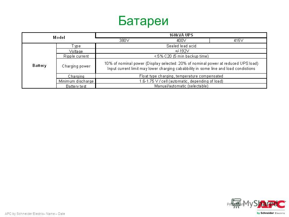 APC by Schneider Electric– Name – Date Батареи Preliminary