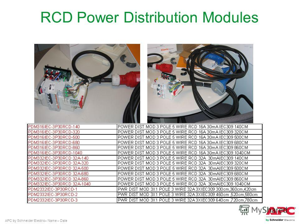 APC by Schneider Electric– Name – Date RCD Power Distribution Modules