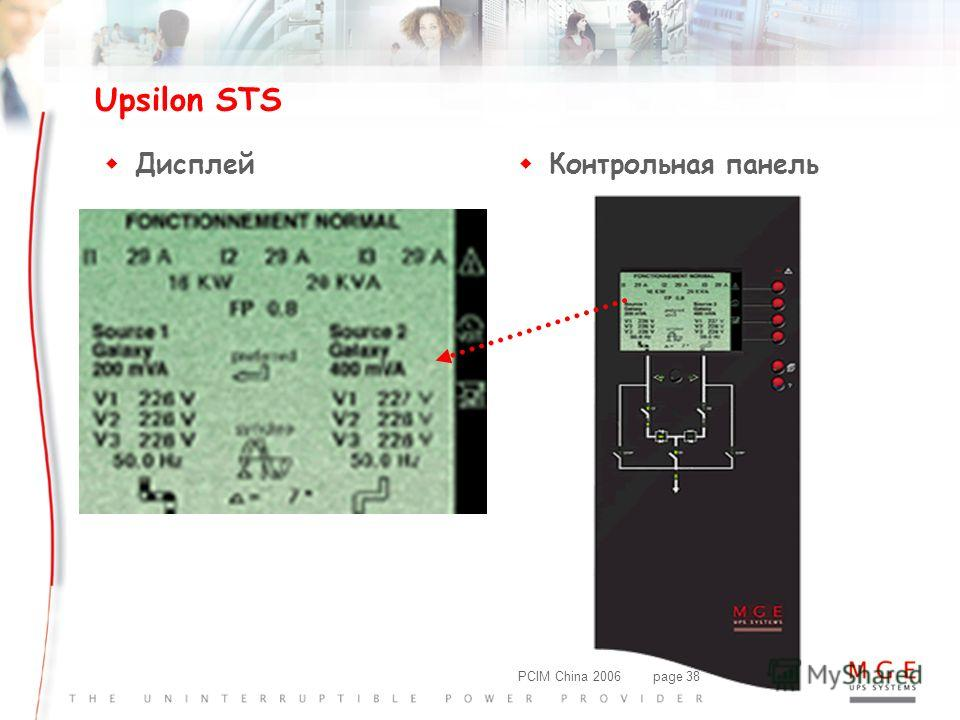 PCIM China 2006page 38 Upsilon STS w Дисплей w Контрольная панель