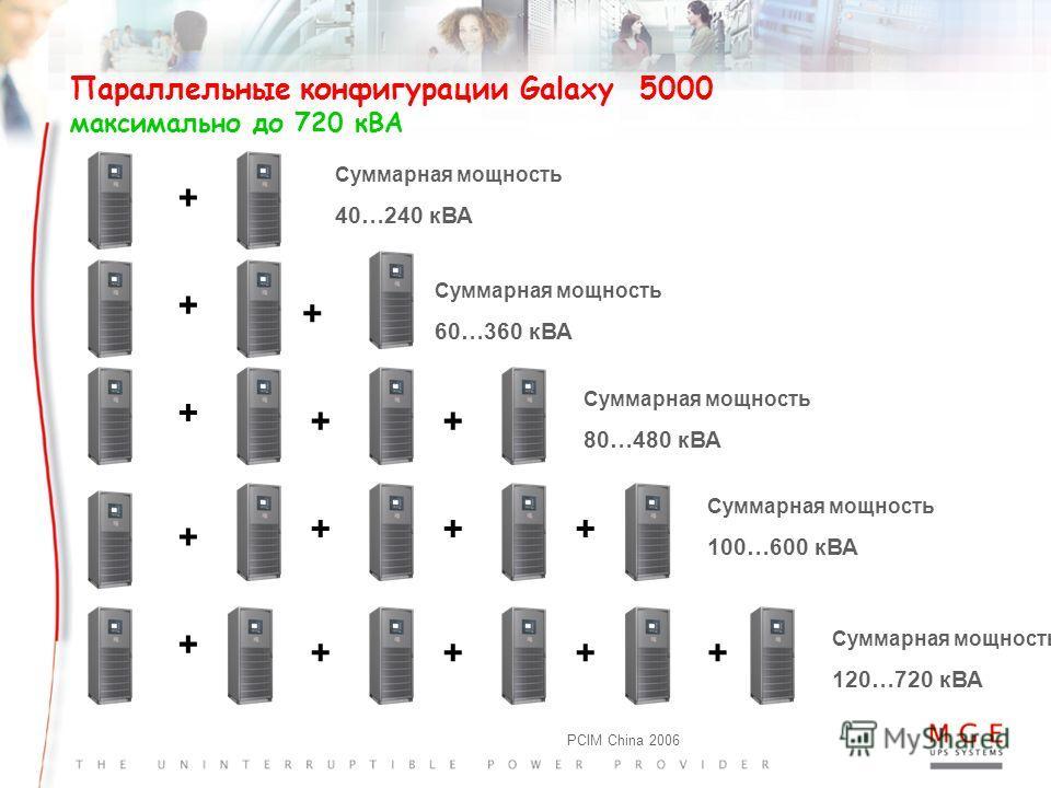 PCIM China 2006 Параллельные конфигурации Galaxy 5000 максимально до 720 кВА Суммарная мощность 40…240 кВА + + + + ++ + +++ + ++++ Суммарная мощность 80…480 кВА Суммарная мощность 100…600 кВА Суммарная мощность 120…720 кВА Суммарная мощность 60…360 к