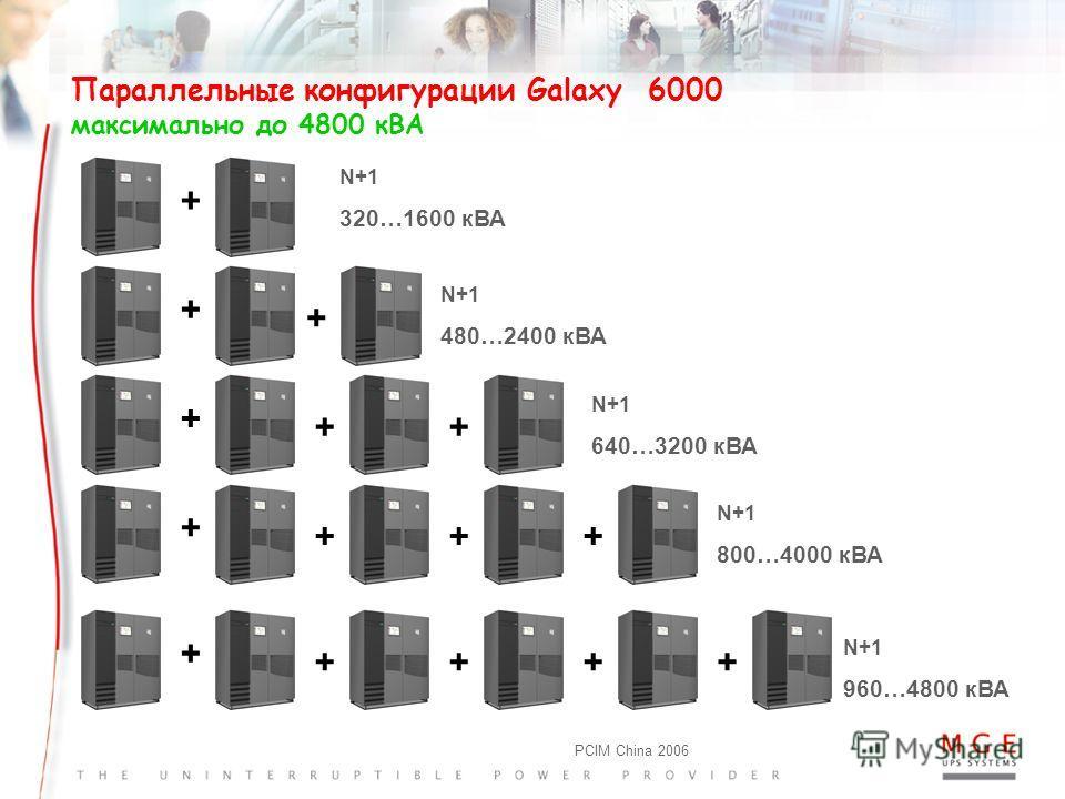 PCIM China 2006 Параллельные конфигурации Galaxy 6000 максимально до 4800 кВА N+1 320…1600 кВА + + + + ++ + +++ + ++++ N+1 480…2400 кВА N+1 640…3200 кВА N+1 800…4000 кВА N+1 960…4800 кВА