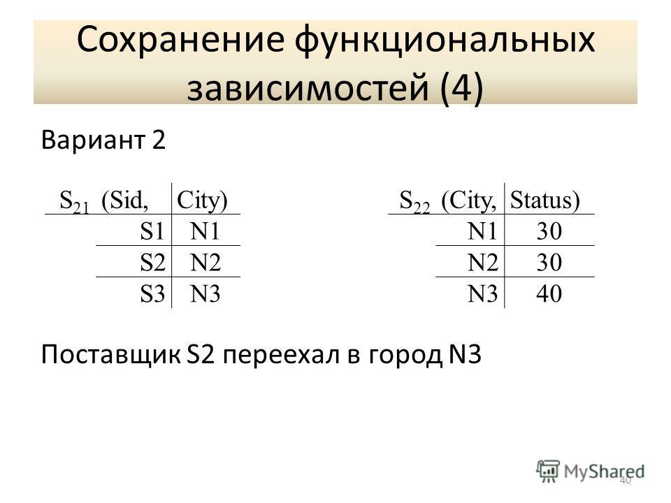 Сохранение функциональных зависимостей (4) Вариант 2 Поставщик S2 переехал в город N3 40 S21S21 (Sid,City)S22S22 (City,Status) S1N1 30 S2N2 30 S3N3 40
