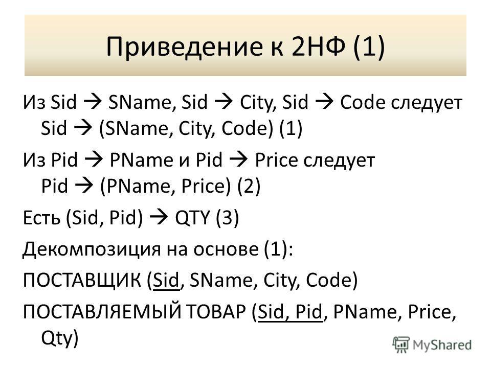 Приведение к 2НФ (1) Из Sid SName, Sid City, Sid Code следует Sid (SName, City, Code) (1) Из Pid PName и Pid Price следует Pid (PName, Price) (2) Есть (Sid, Pid) QTY (3) Декомпозиция на основе (1): ПОСТАВЩИК (Sid, SName, City, Code) ПОСТАВЛЯЕМЫЙ ТОВА