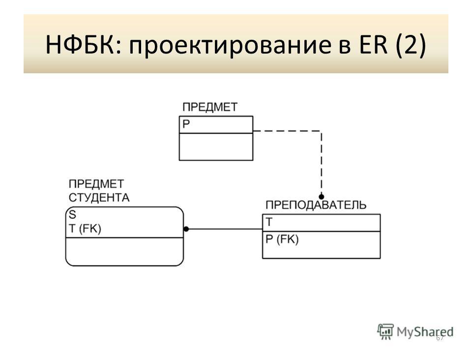 НФБК: проектирование в ER (2) 67