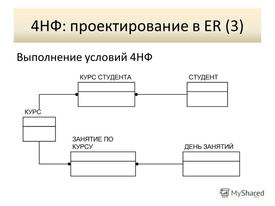 4НФ: проектирование в ER (3) Выполнение условий 4НФ 80